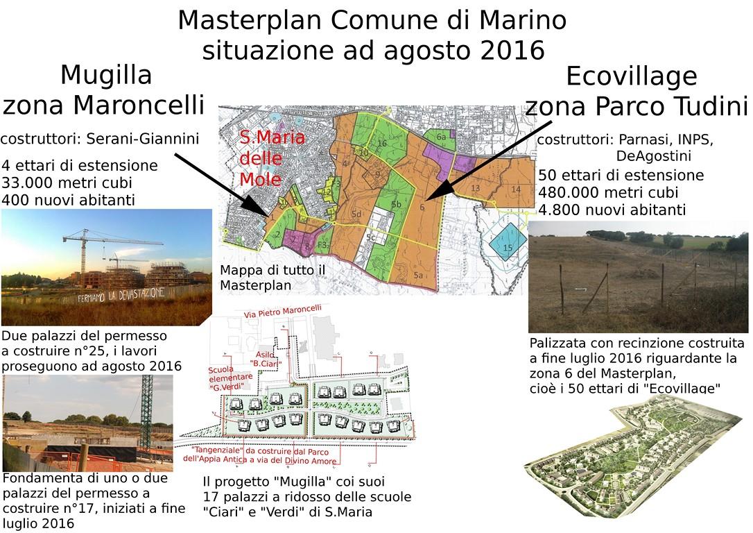 Masterplan - situazione ad agosto 2016 a Mugilla e Tudini (Copia)